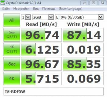 Карта памяти microSDHC UHS-I U3SAMSUNG Pro PLUS 232 ГБ, 100 МБ/с, Class 10, MB-MD32GA/RU, 1 шт., переходник SD