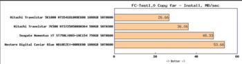 Жесткий диск WDCaviar Blue WD10EZEX, 1ТБ, HDD, SATA III, 3.5